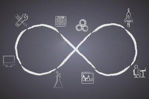 Complete DevOps Gitlab & Kubernetes: Best Practices Bootcamp 100% Off Coupon