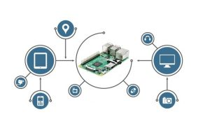 Introduction to Internet of Things(IoT) using Raspberry Pi 2 Course Free Download
