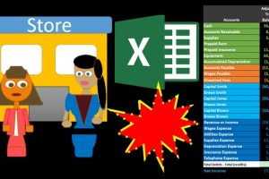 Accounting Excel Partnership Comprehensive Prob-First Month Course Free Download