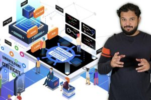 Kubernetes Certified Application Developer (CKAD) with Tests Course Drive Learn concepts and practice for the Kubernetes Certification with hands-on labs right in your browser - DevOps - CKAD