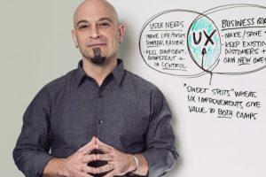 UX & Web Design Master Course: Strategy, Design, Development Course Site
