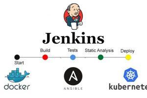 DevOps with Jenkins Pipeline, Ansible, Kubernetes & Docker Learn how to implement DevOps using Jenkins Pipeline, Docker and Ansible, and Kubernetes