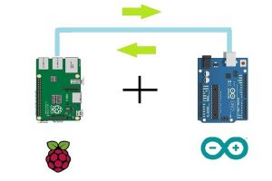 I2C Communication between Arduino and Raspberry Pi Arduino and Raspberry Pi Communication with I2C Bus: A step by step guide to Master I2C Protocol and Communicate Easily