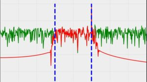 Signal Processing Solutions With Python Applied Signal Processing With Python